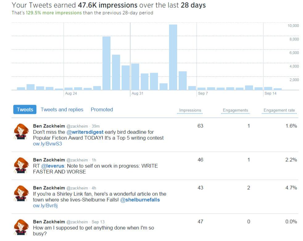 Twitter-analytics-to-avoid-
